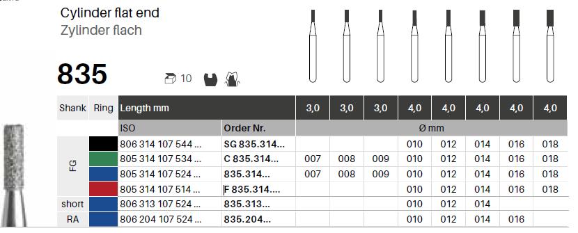 FG diamant - válec plochý 835 - 5 ks