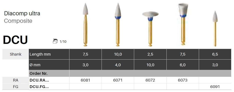 Leštící nástroje Diacomp Ultra