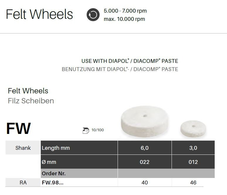 Plstěná kola - Felt wheels